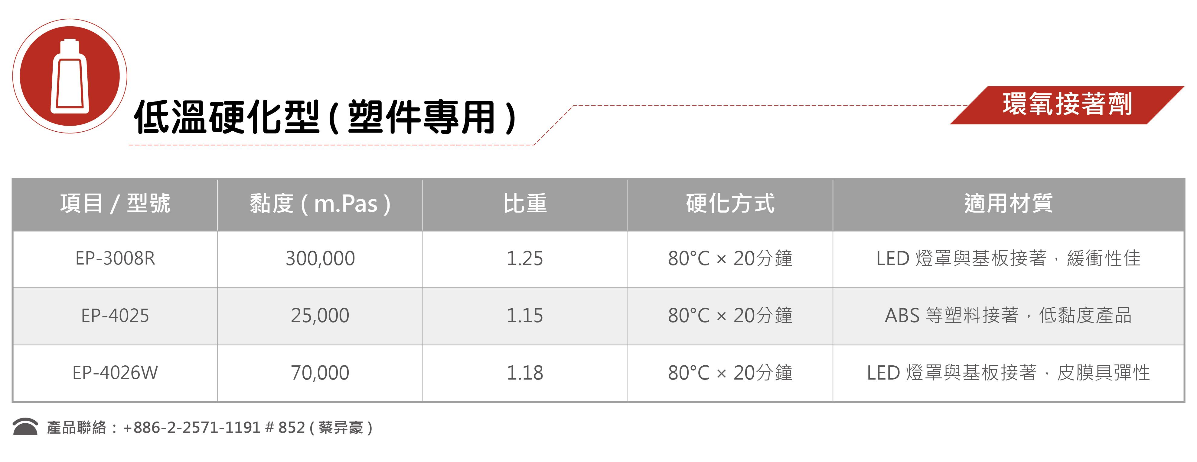 2-4低溫硬化型(塑件專用)